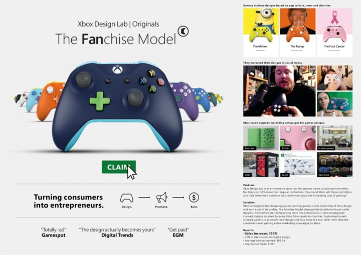 2018 Cannes Lions Grand Prix - Xbox Design Lab Originals - The Fanchise Model