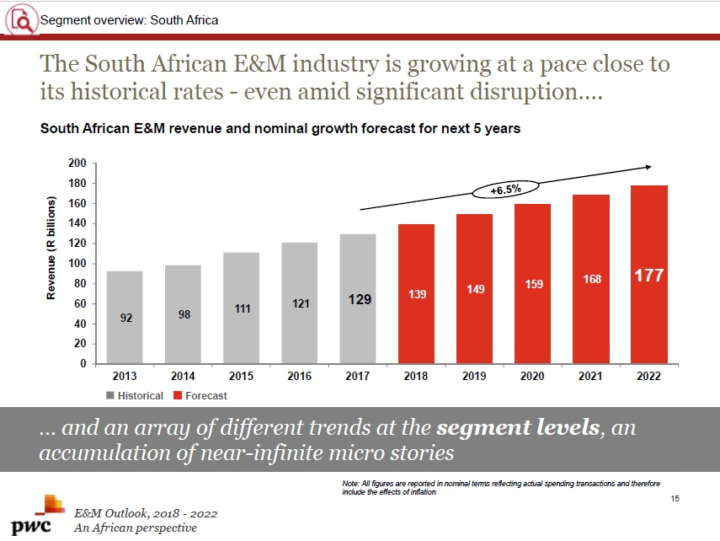 2018 pwc SA E&M outlook launch presentation - segment overview