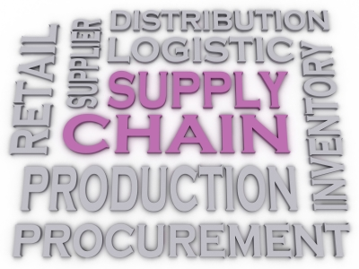 3d Image Supply Chain Issues Concept Word Cloud Background by David Castillo Dominici courtesy of FreeDigitalPhotos.net