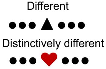 B2B marketing - different vs distinctive. Credit: Mark Eardley