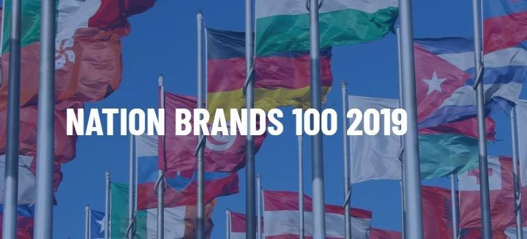 Brand Finance Nation Brands 2019 slider