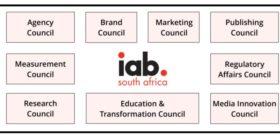 IAB SA structure