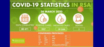NICD South African covid-19 stats 26 March 2020