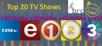 South African TV Ratings Top 20 shows 2018