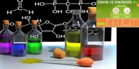chemistry-school-color-bottles by MasterTux courtesy of Pixabay with NICD covid-19 stats 1 Apr 2020