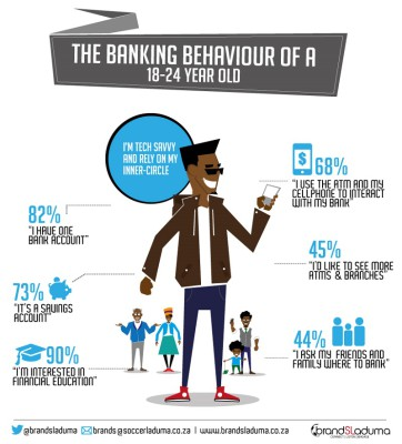 Brands Laduma banking survey 18-24