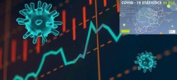 Coronavirus graph credit Shutterstock with NICD covid-19 stats 5 April 2020 slider