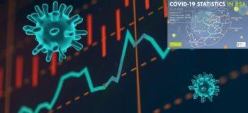 Coronavirus graph credit Shutterstock with NICD covid-19 stats 6 April 2020