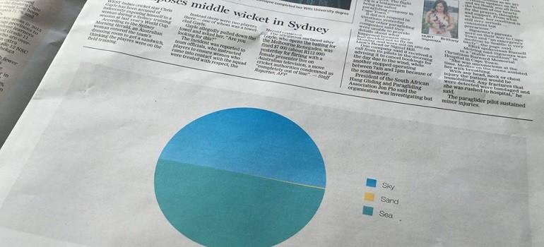 M&C Saatchi Abel Cape Town Flight Centre ad in newspaper via Facebook