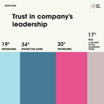 MarkLives HaveYouheard covid-19 agency followup survey 2020 01 trust in company leadership