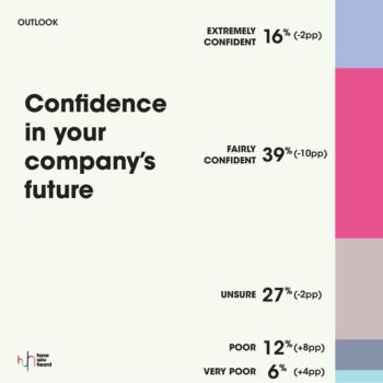 MarkLives HaveYouheard covid-19 agency followup survey 2020 03 confidence in company future