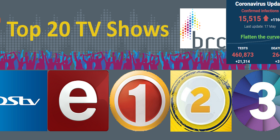 MarkLives South African TV Ratings Top 20 shows with NICD covid-19 stats 17 May 2020 - Media Hack Collective