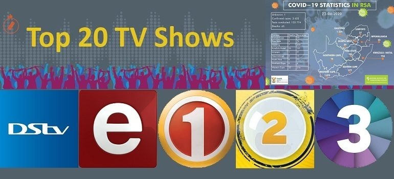 MarkLives South African TV Ratings Top 20 shows with NICD covid-19 stats 22 April 2020