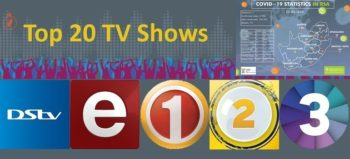 MarkLives South African TV Ratings Top 20 shows with NICD covid-19 stats 23 April 2020