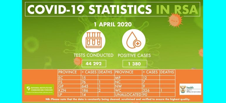 NICD South African covid-19 stats 1 April 2020