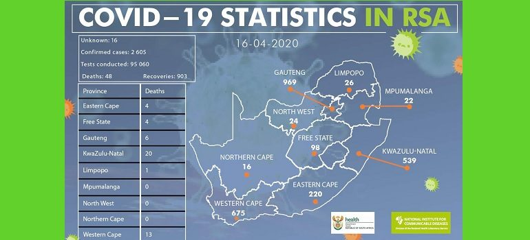 NICD South African covid-19 stats 16 April 2020