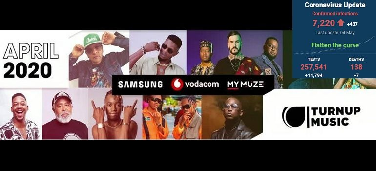 Turnup Music Facebook cover image April 2020 with SA covid-19 stats 4 May 2020 - Media Hack Collective