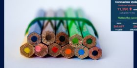 colored-pencils-back-bundle-school by PDPics courtesy of Pixabay with SA covid-19 stats 12 May 2020 - Media Hack Collective