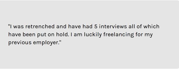 #covid19ZAsurveyadland: professional impact feedback 09