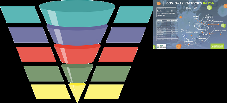 infographic-funnel-chart-marketing courtesy of Trang Le courtesy of Pixabay with NICD covid-19 stats 20 April 2020