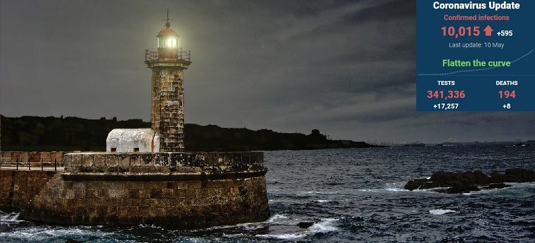 lighthouse-coast-portugal-ocean by Another Simon courtesy of Pixabay with SA covid-19 stats 10 May 2020 - Media Hack Collective